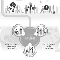 Educación neoliberal (1)